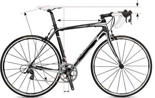 Talla bicicleta (carretera y montaña / mtb). Elección de bicicleta ...